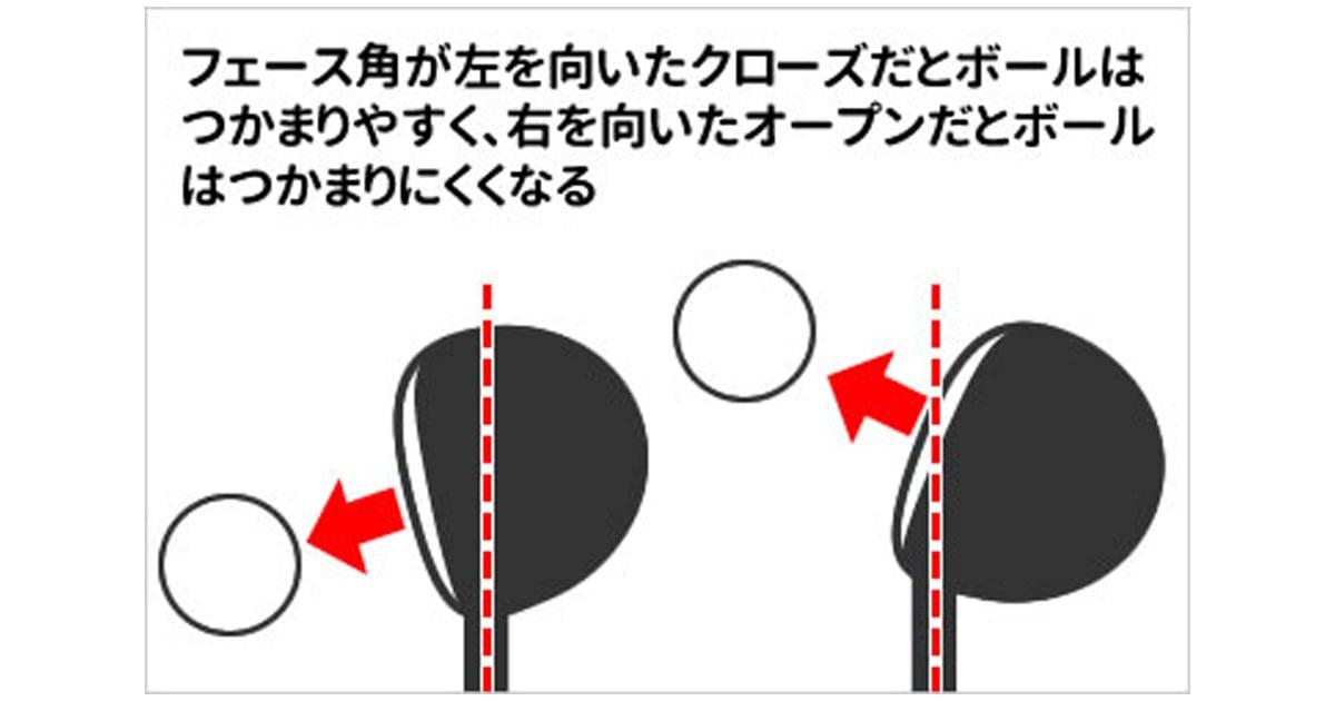 ライ角と同じつかまりに影響するフェース角