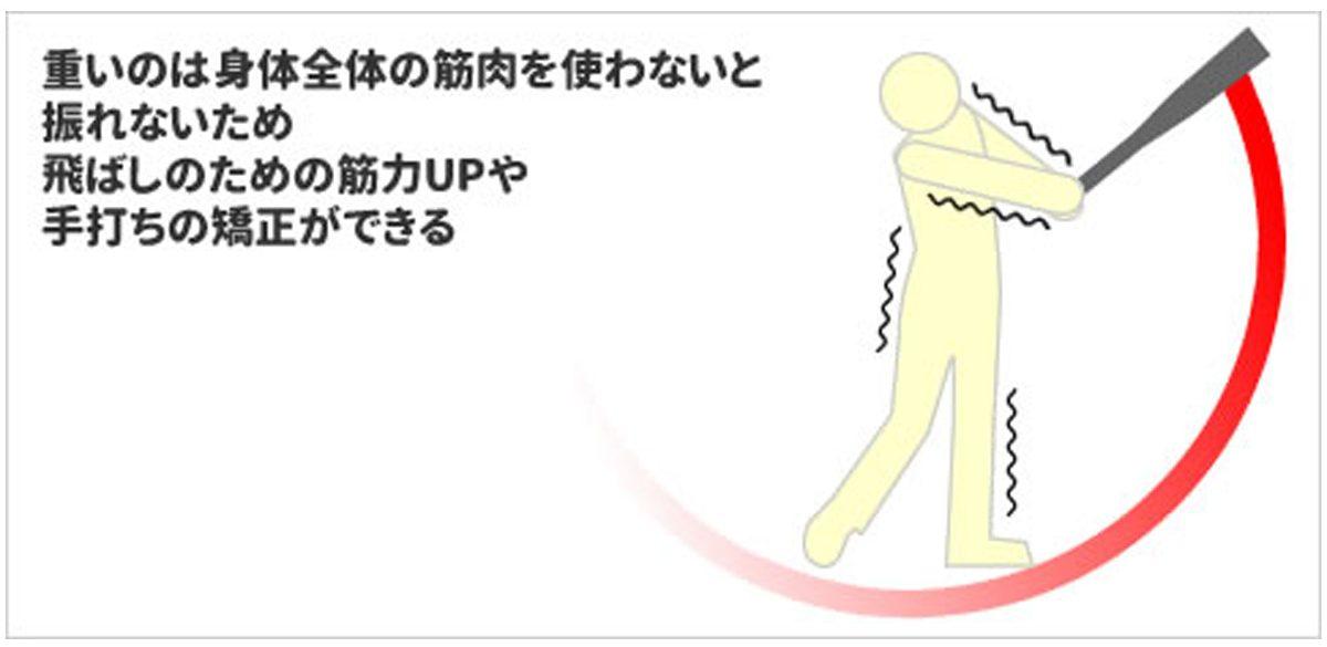 重いタイプは飛ばしに必要な要素を身体に覚えさせる