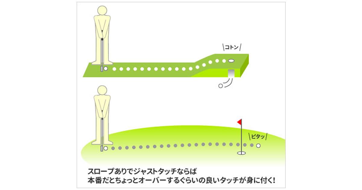一般的なスロープタイプはボールを戻すためだけじゃない